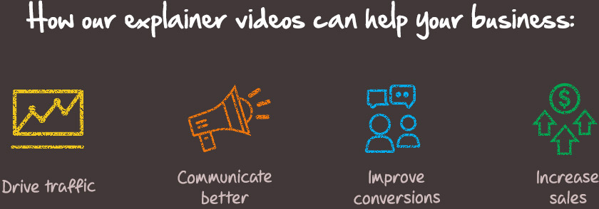 Explainer video production services
