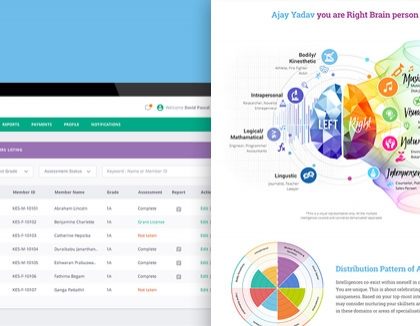 Android Productivity App with Analytics
